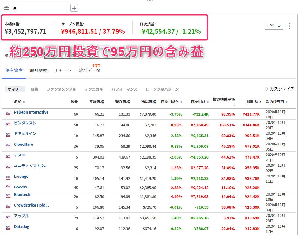 米国株ポジション