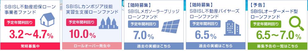 SBI投資案件