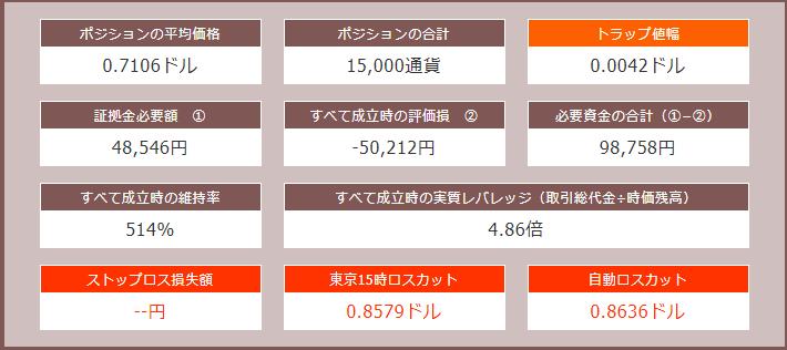 ニュージランドドル売り設定2