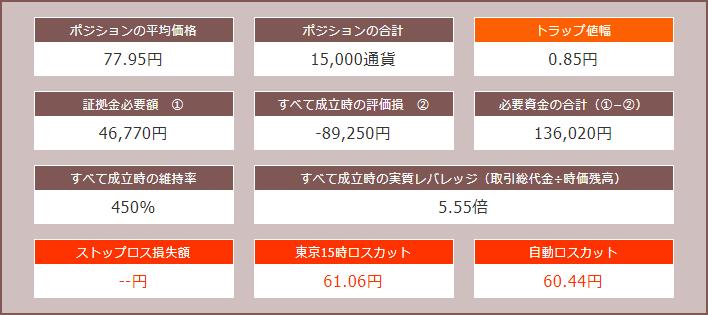 ニュージランド円買い設定2