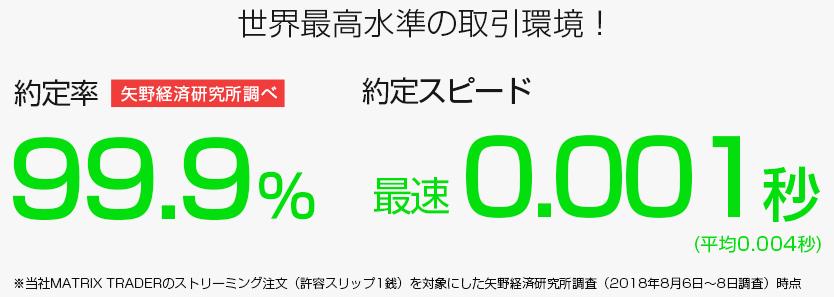 JFX約定スピード
