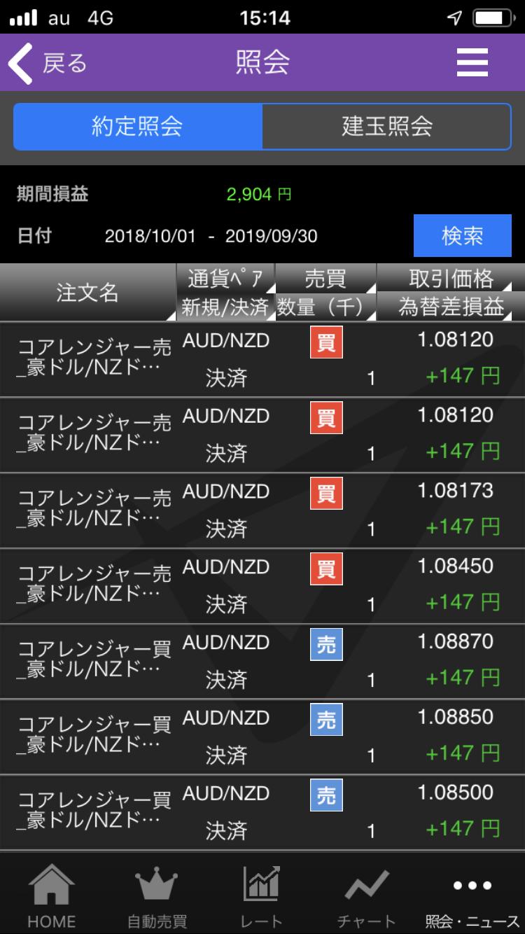 トライオートFX約定履歴