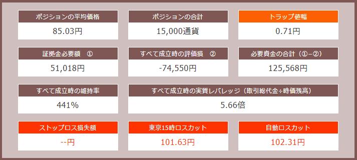 カナダドル円売り設定