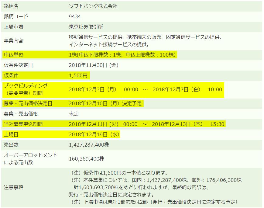ソフトバンクIPO詳細