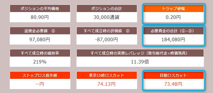 連続予約注文運用プラン試算②