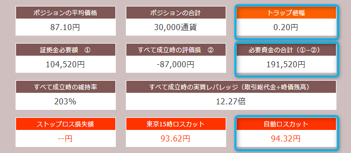 連続予約注文運用プラン試算3