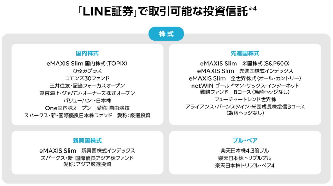 LINE証券の投資信託