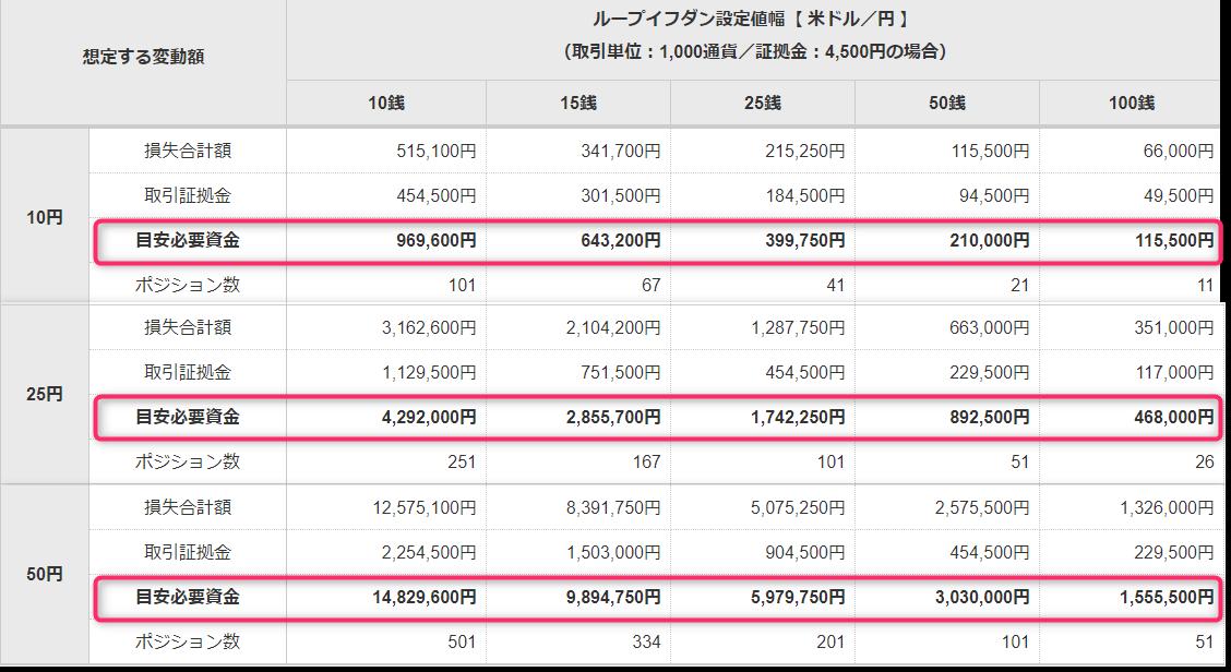 米ドル目安資金ピックアップ