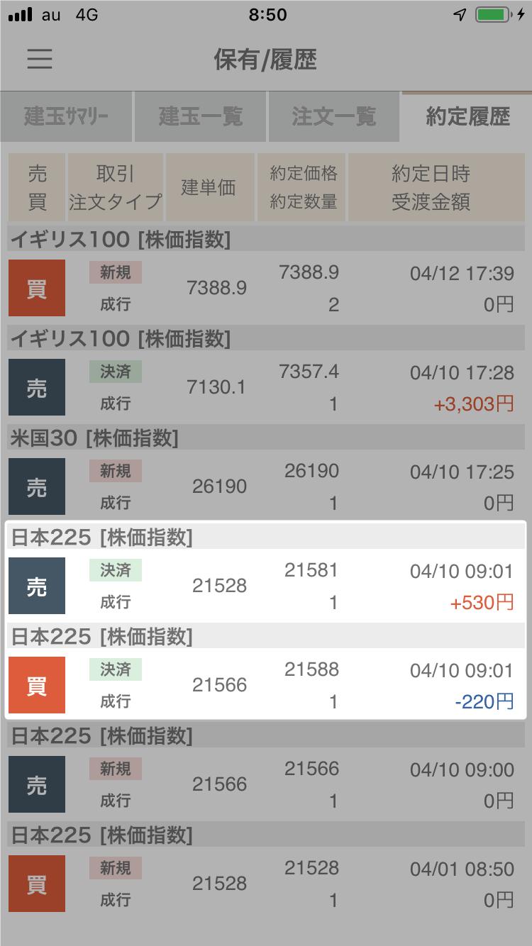 約定履歴日本225