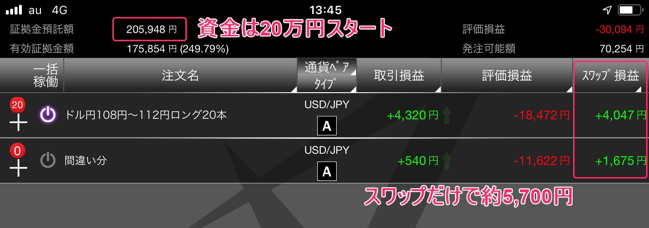 ドル円カスタムポジション2