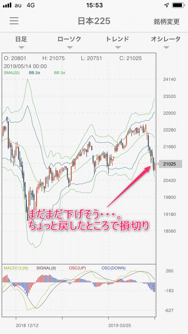 日本225チャート