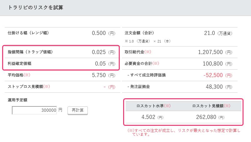 トラリピメキシコペソ円買い設定試算