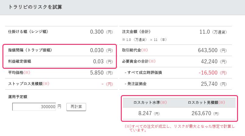 トラリピメキシコペソ円売り設定試算
