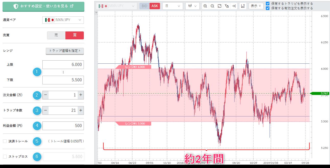 トラリピメキシコペソ円買い設定