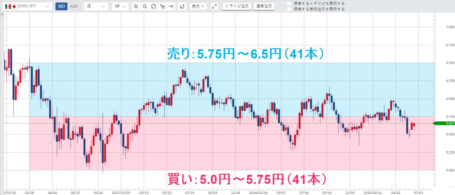 50万円ハーフ&ハーフプラン