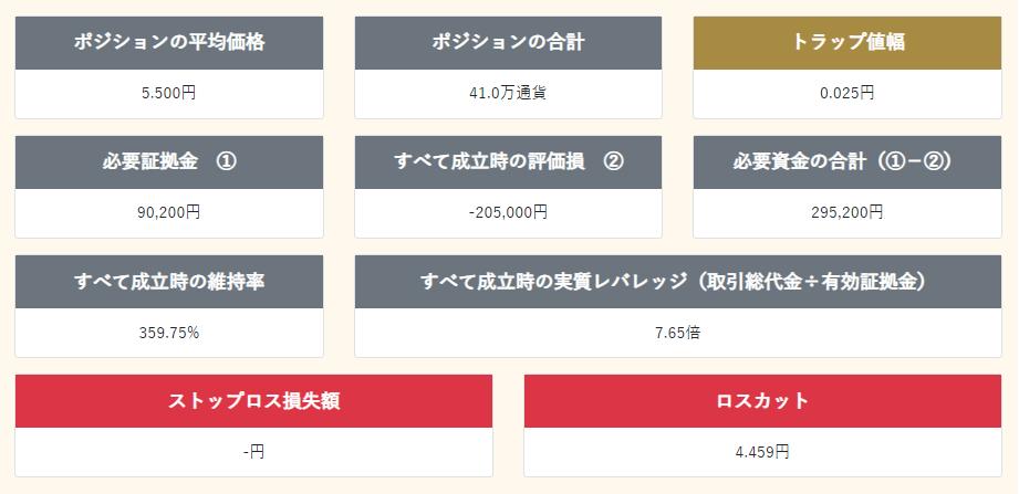 50万円買いのみ