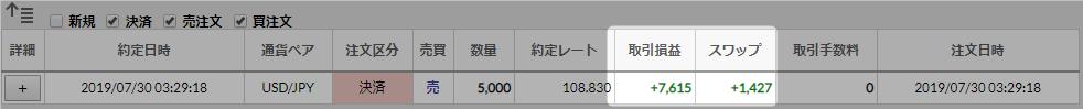 ドル円決済履歴