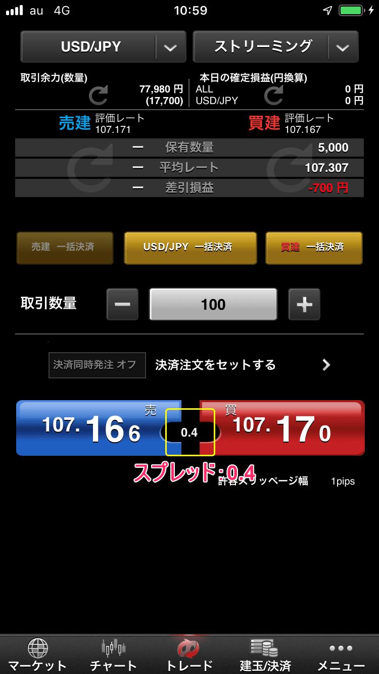 ドル円注文画面スプレッド