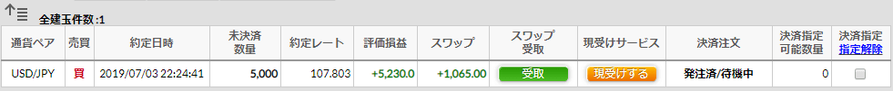 ドル円残っているポジション