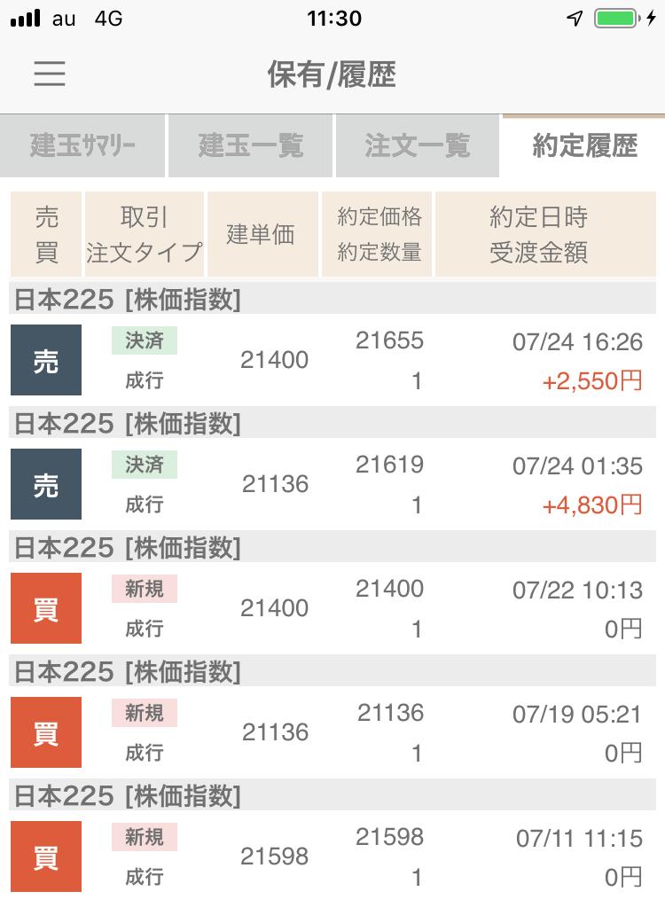 日本225約定履歴