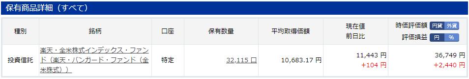 投資信託(楽天PT)