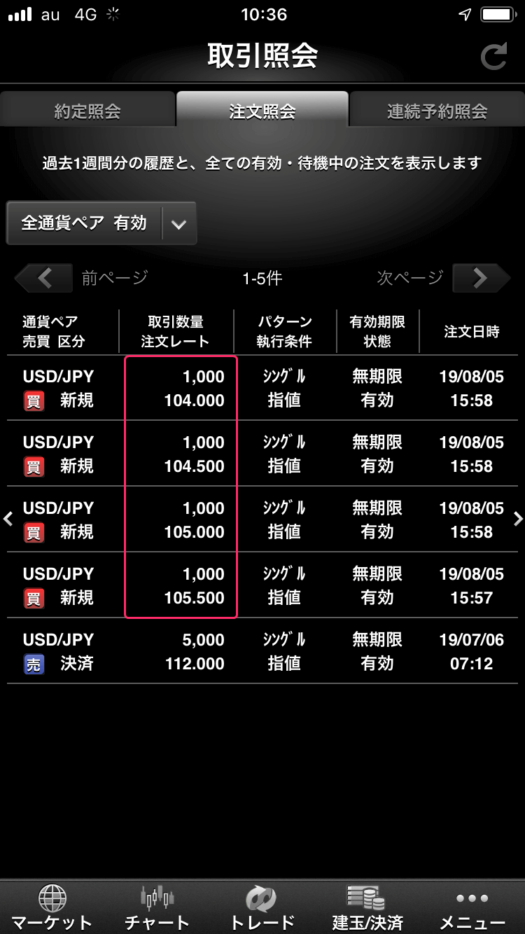 ドル円指値注文