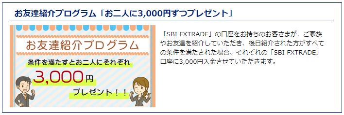 SBIFXトレード友達紹介キャンペーン