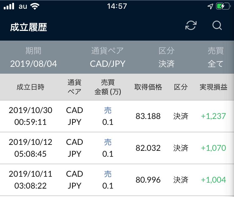 カナダドル円の決済履歴