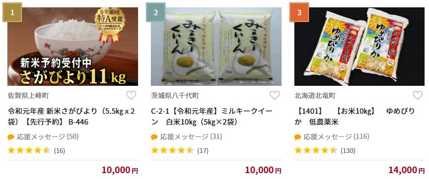 ふるなびの米パンランキング返礼品