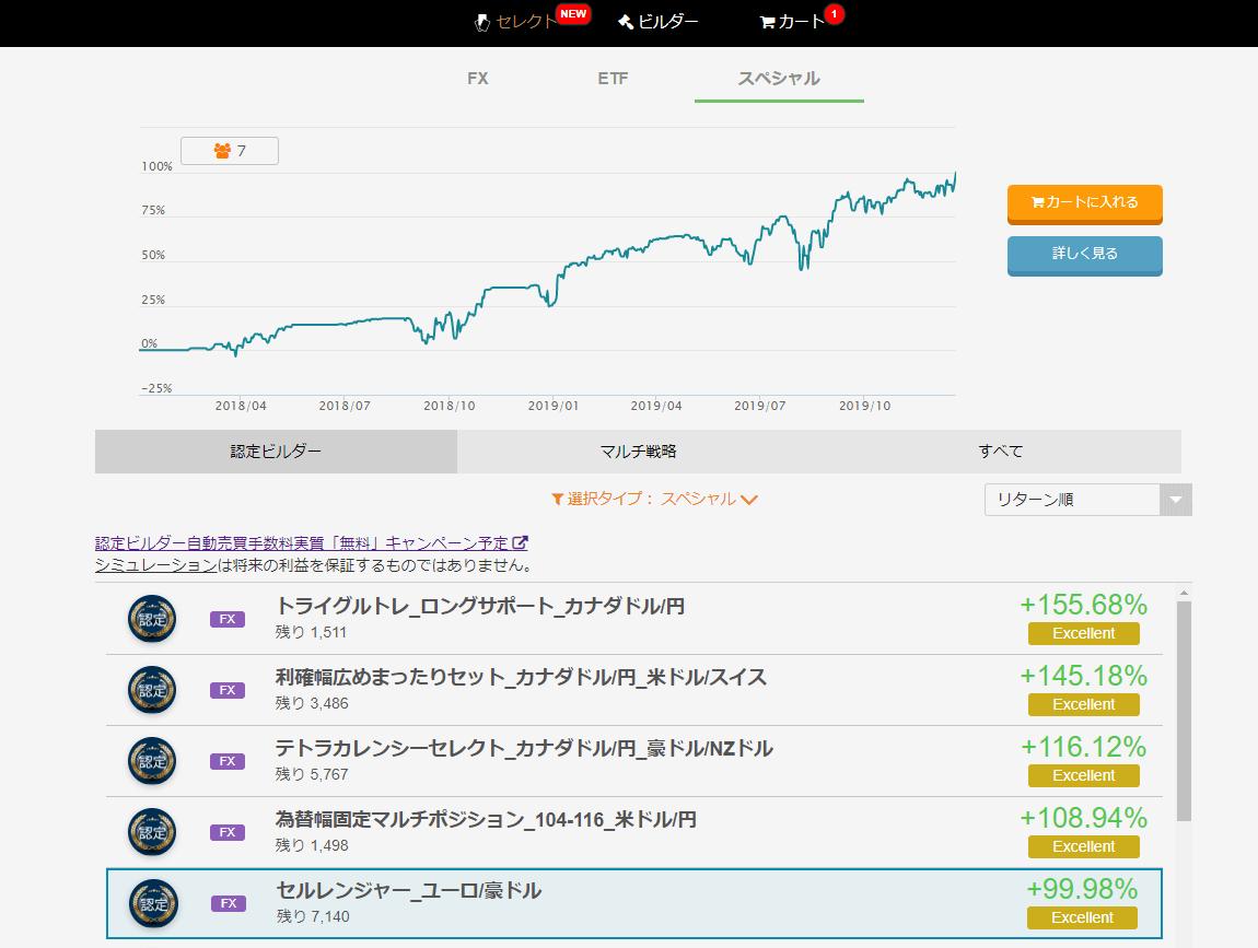 認定ビルダーセルレンジャーユーロ豪ドル