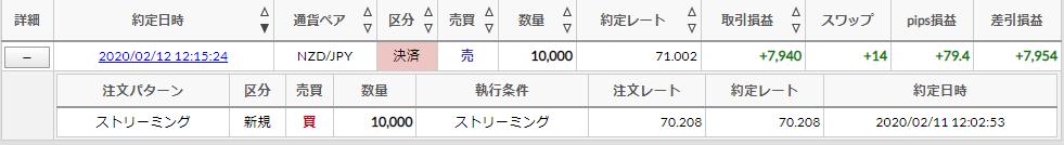 マネパNZドル円約定履歴