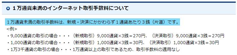 FXプライム1万通貨未満の手数料