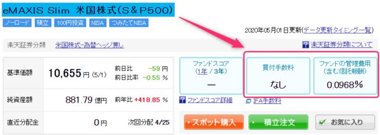 eMAXIS-Slim-SP500手数料