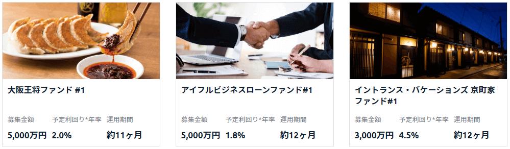 ファンズの投資例