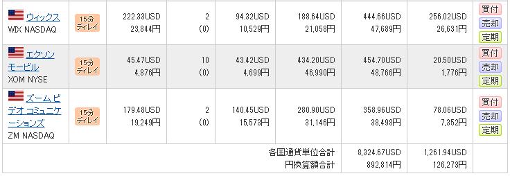 米株資産2