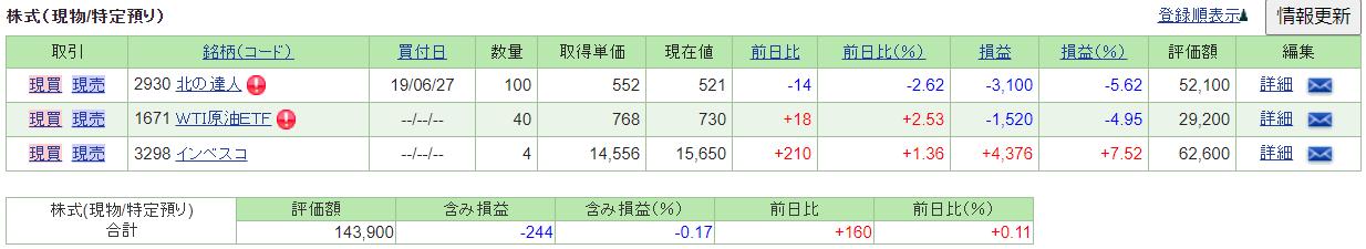 SBI日本株