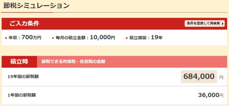 楽天の節税シミュレーション-740x344