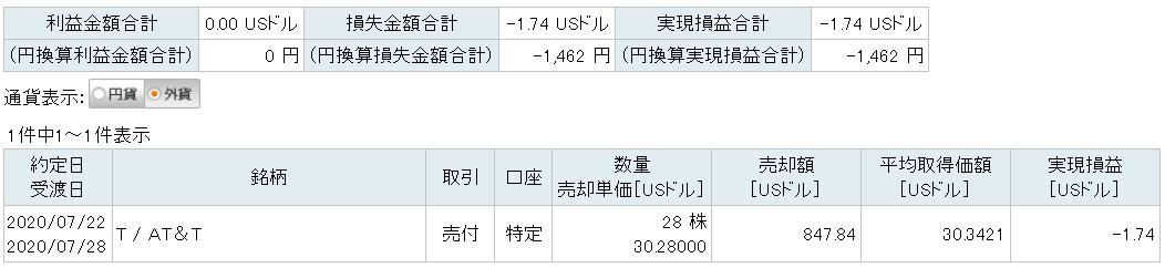 楽天証券嫁取引履歴
