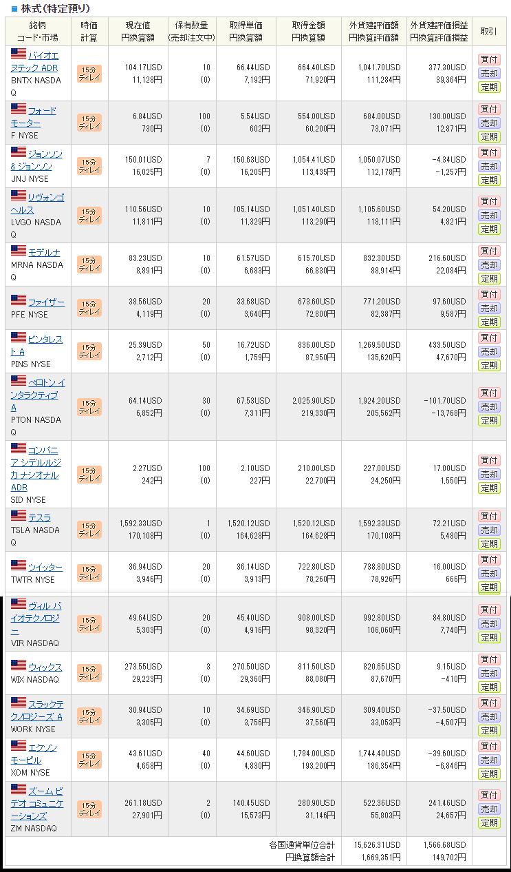 米国株SBI