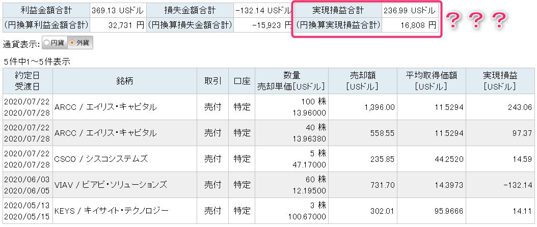 楽天証券サブ取引履歴